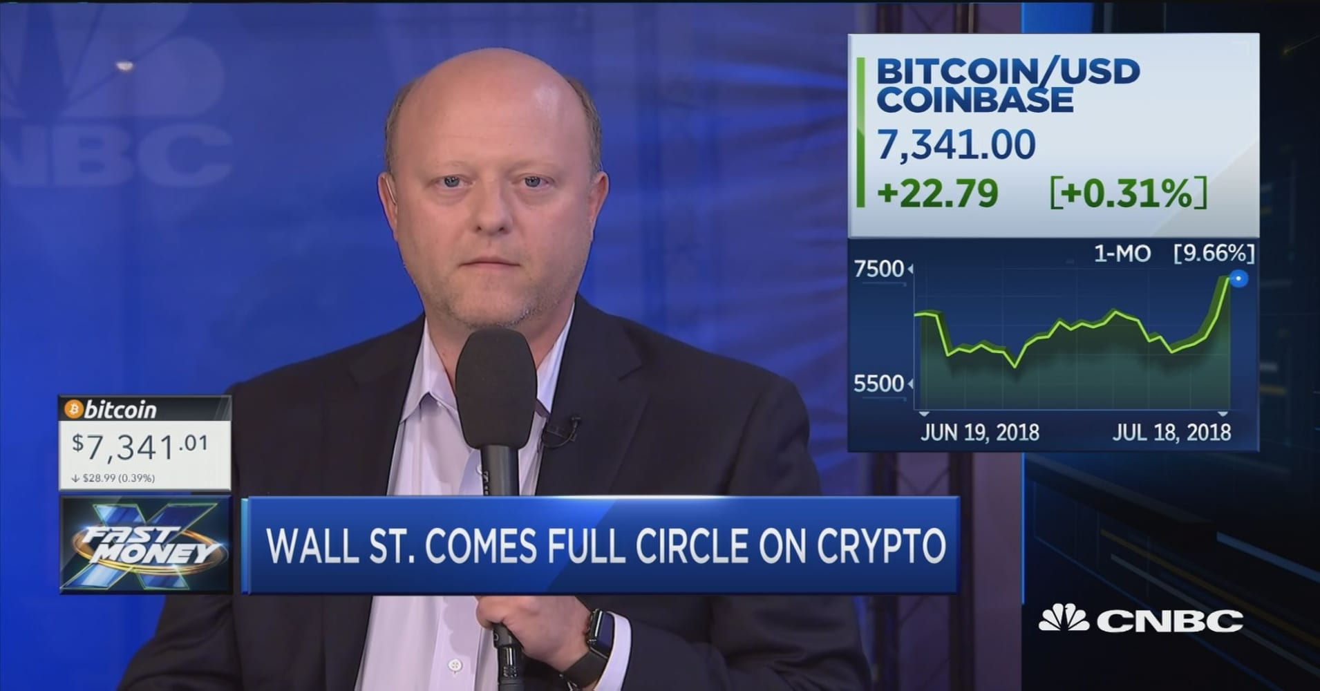 Circle CEO Jeremy Allaire weighs in on Wall Street's growing crypto craze