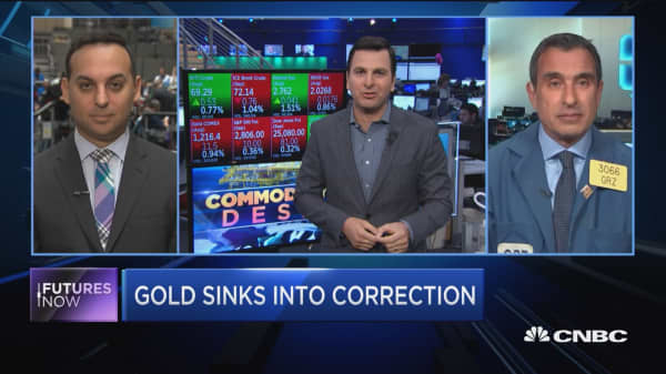 Futures Now: Gold sinks into correction