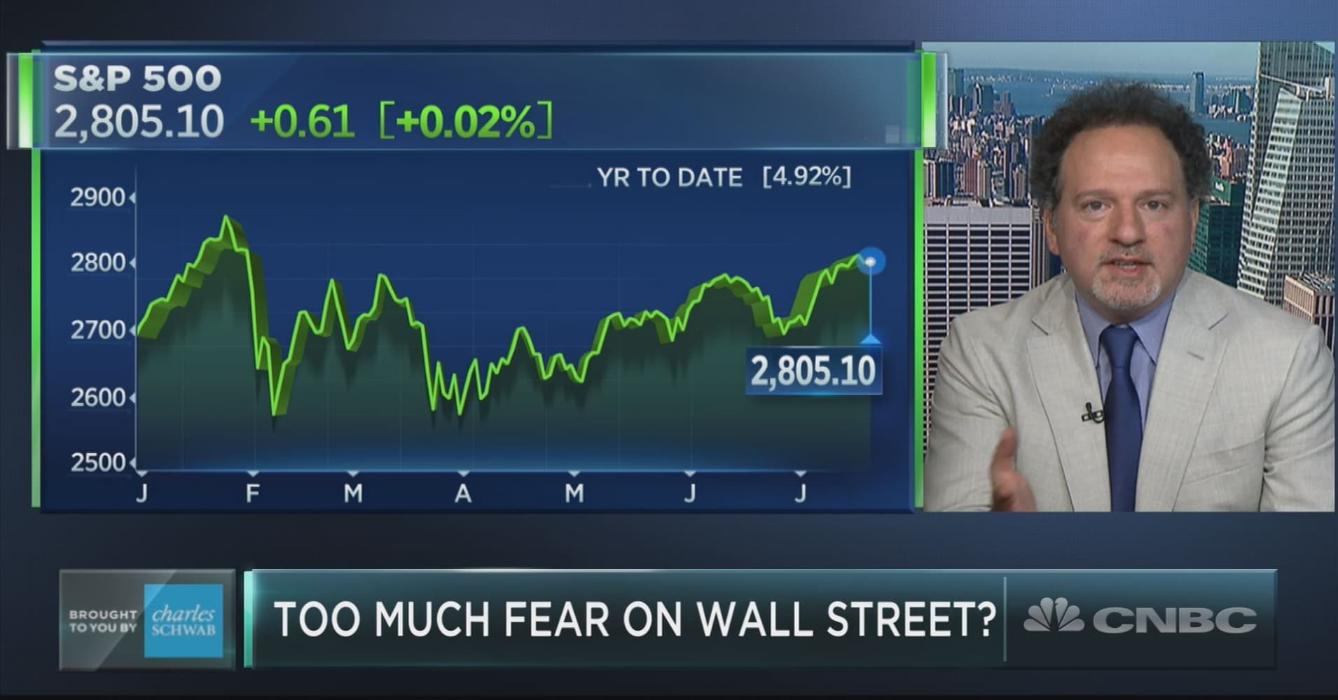 Wall Street letting fear overtake rational investing, market veteran says