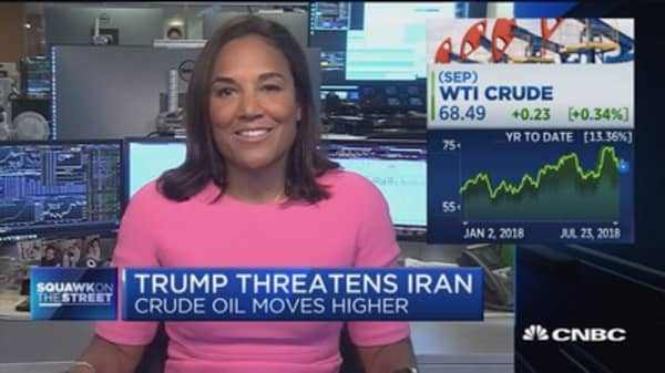 Crude moves higher Trump threatens Iran