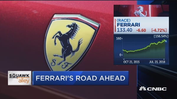 What's ahead for Ferrari under Louis Camilleri