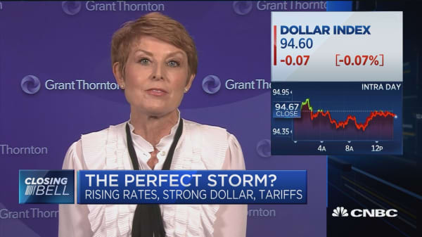 Expert debate the impact of the 'perfect storm' of rates, dollar and tariffs