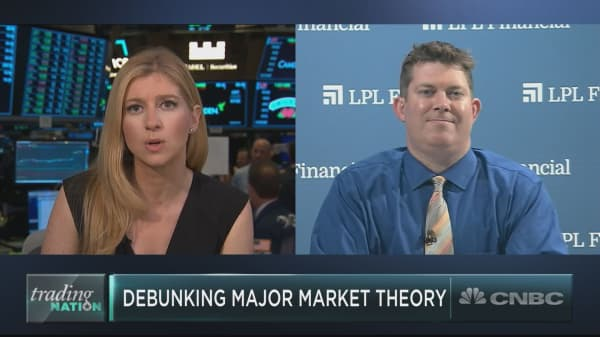 Rising rates will not get in the way of market rally, LPL Financial's Ryan Detrick says