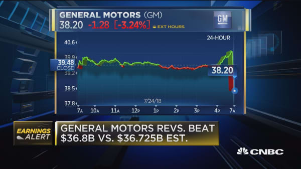 GM beats Street on top and bottom line, cuts full year earnings forecast