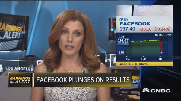 Facebook shares collapse result of Cambridge Analytical election scandal