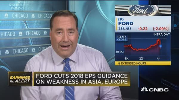 Ford lowers 2018 guidance earnings by 11 percent in attempt to reposition