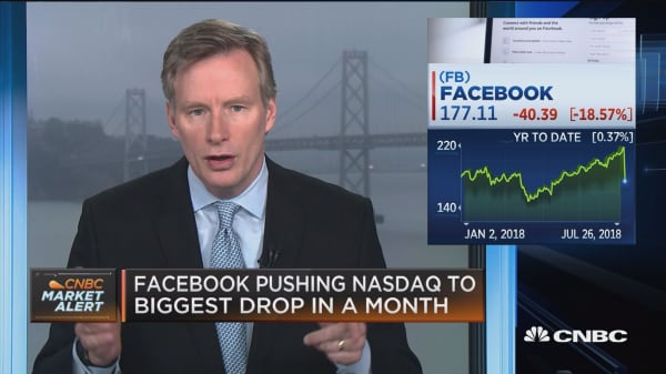 Buy Facebook here at this attractive multiple, says analyst
