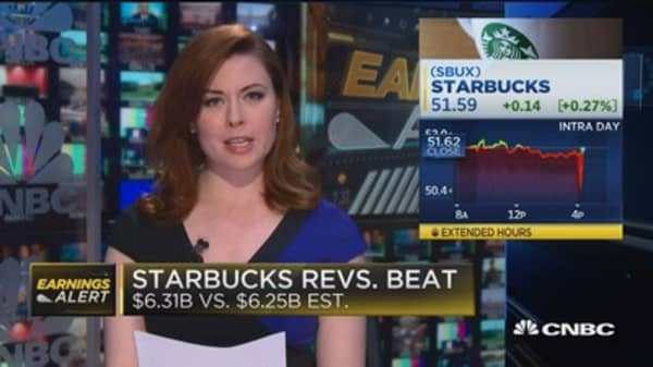 Starbucks continues to get beat following earnings