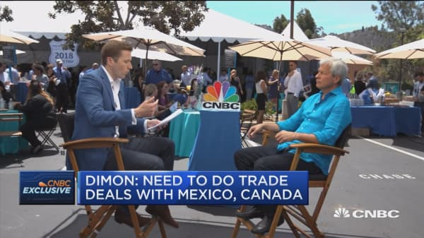 JPMorgan's Jamie Dimon on the Fed and rising rates