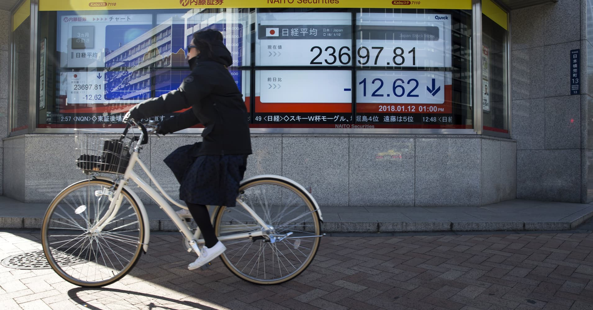 Asian shares trade mixed; Nikkei inches higher after Bank of Japan decision