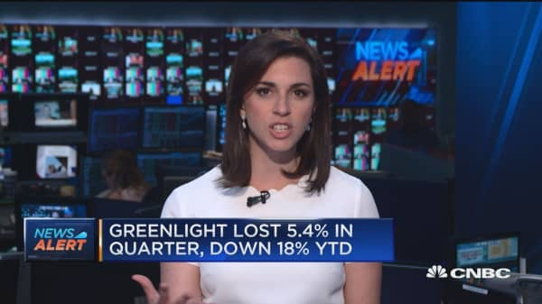 Greenlight Capital down 18 percent year to date, 5.4 percent this quarter