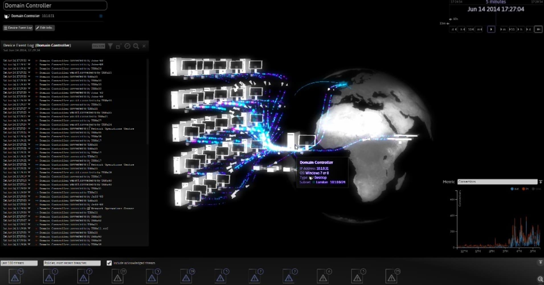 Billiondollar startup Darktrace is fighting cybercrime