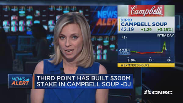 Investor Third Point build 2.5 percent in Campbell Soup
