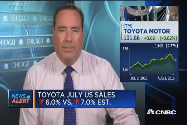 Toyota July US sales down six percent