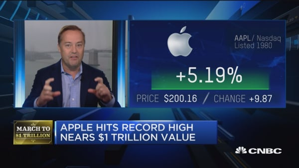 Apple sees jump in average iPhone selling price