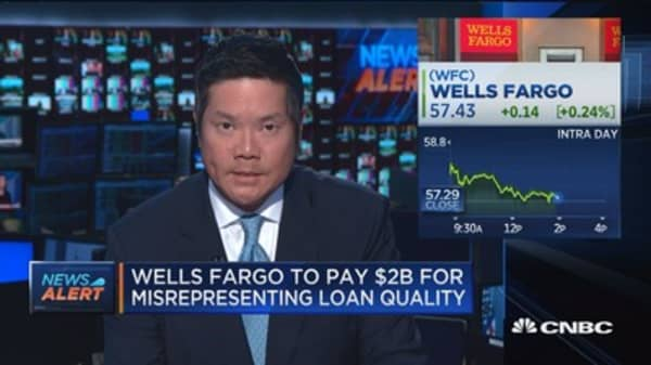 Wells Fargo to pay $2.09 billion for misrepresenting loan quality