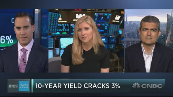 The 10-year Treasury yield is back at 3%. What's the next stop?
