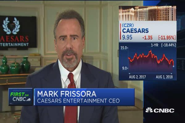 Caesars Entertainment Stock
