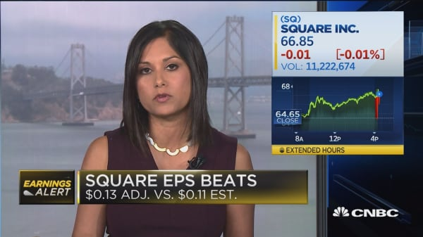 Square beats top line estimates