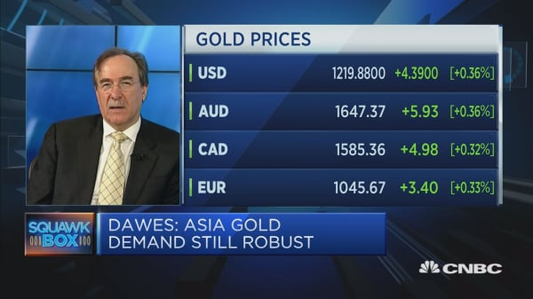 Have gold prices touched the bottom?
