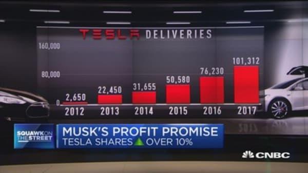 Tesla's big earnings beat: Shares soar over 10 percent