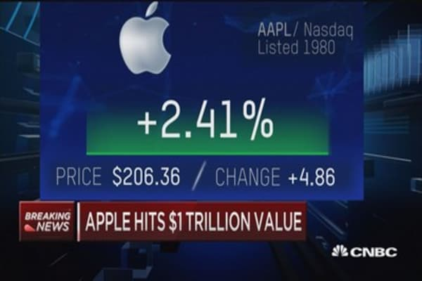 Apple hits $1 trillion in market cap