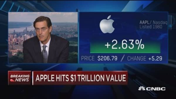 Apple's stock performance reflects its key tenets of knowing what it does well, says Bernstein's Sacconaghi