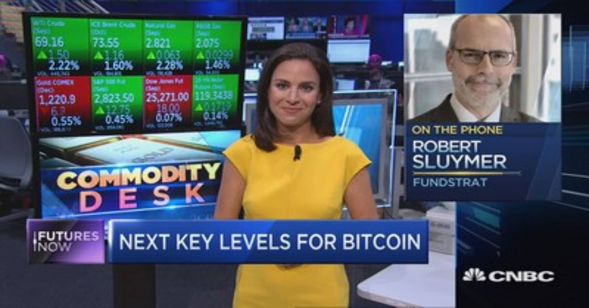 Here are the key levels Bitcoin needs to hold: Technician