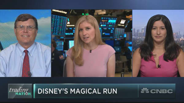 Disney's rally could take a breather as it heads into earnings