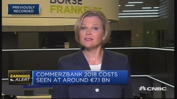 Deutsche Post earnings