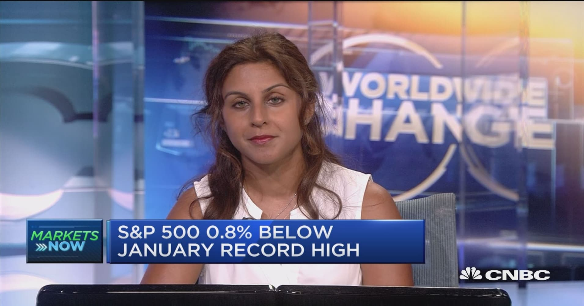 Investing In The Global Markets