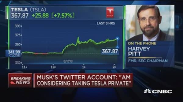Elon Musk's tweet could be securities fraud: Former SEC chairman