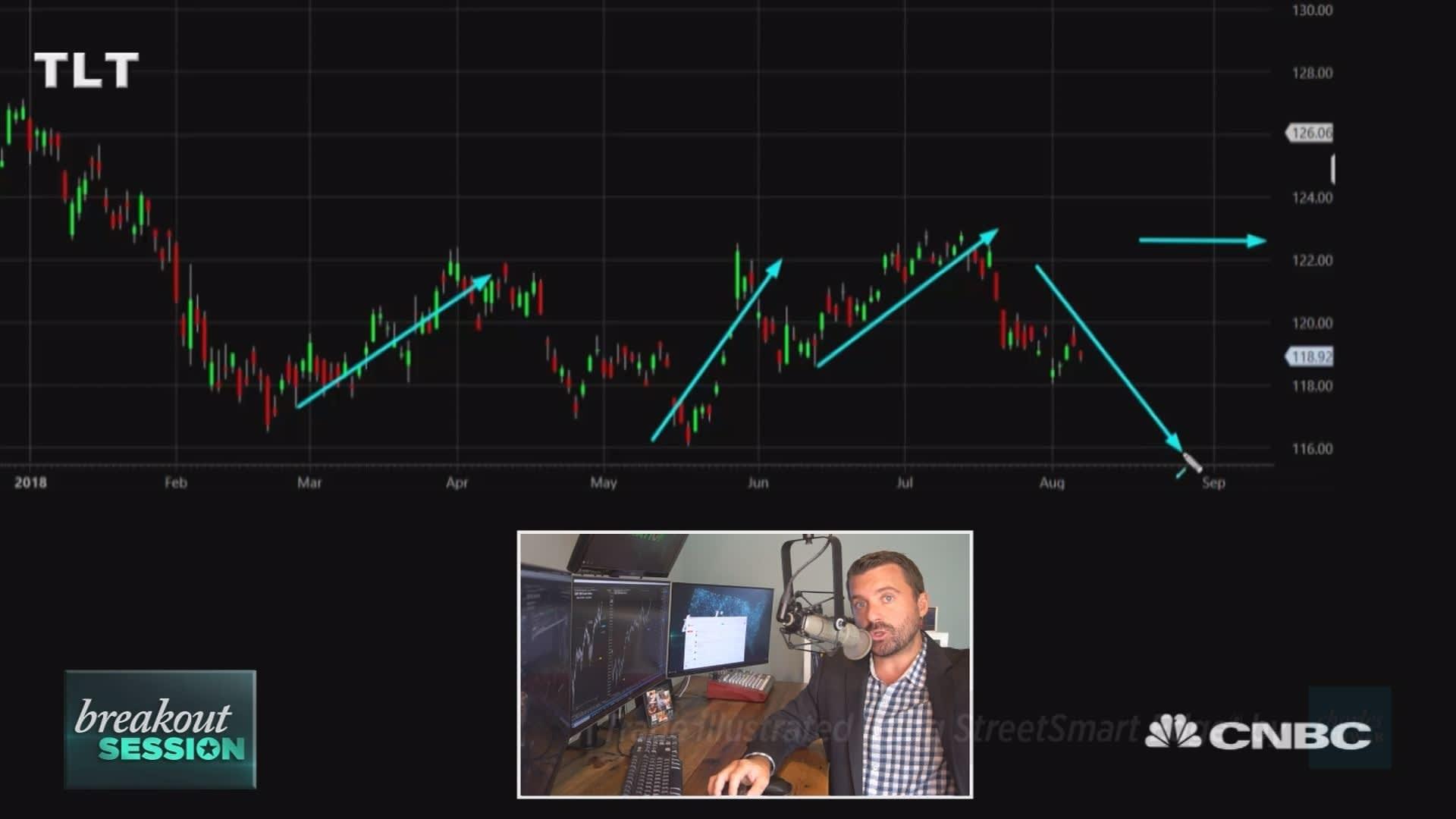 Bond Market Drama Builds Around Auction That Could Bring Highest