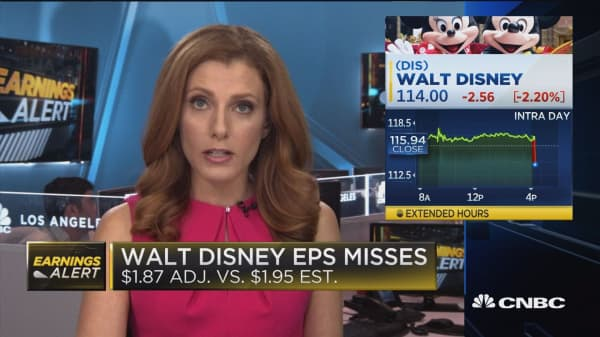 Disney falls after earnings miss
