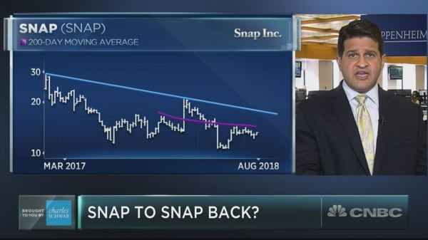 Snap needs to break one key level for these traders to even consider it