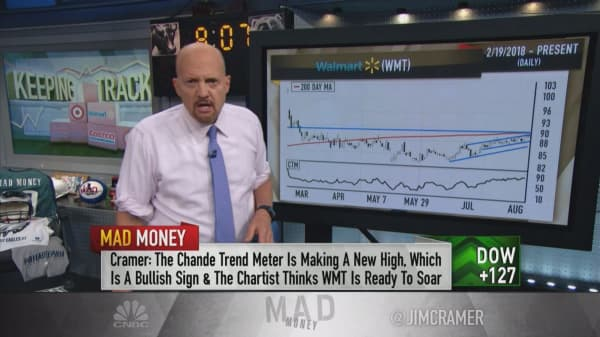 Cramer's charts say Costco and Target are ready for pullbacks, but Walmart's a buy