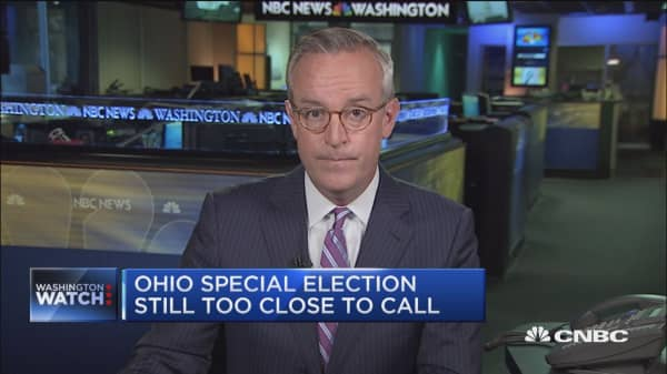 Ohio election still too close to call