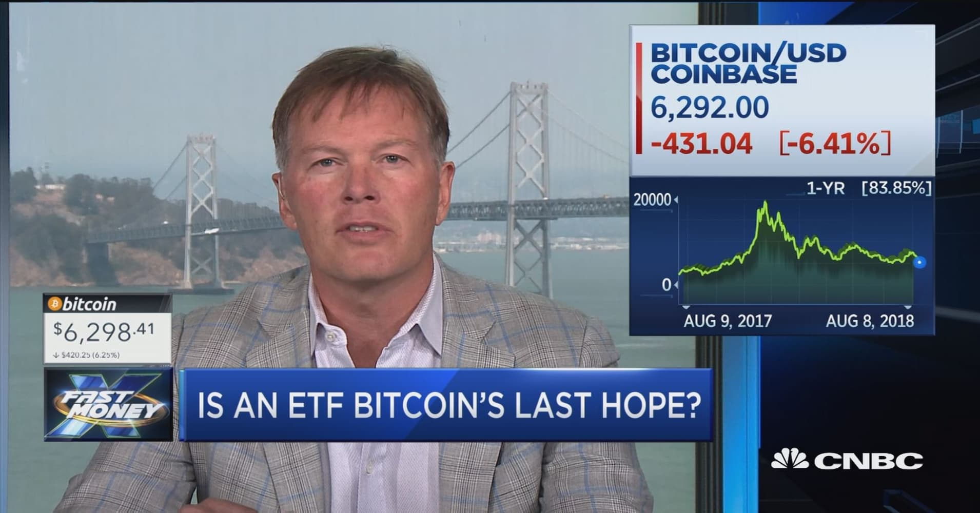 Does bitcoin need an ETF to make a comeback? Crypto hedge fund manager weighs in