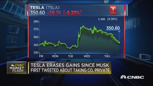 Tesla erases gains since Elon Musk first tweeted about taking company private
