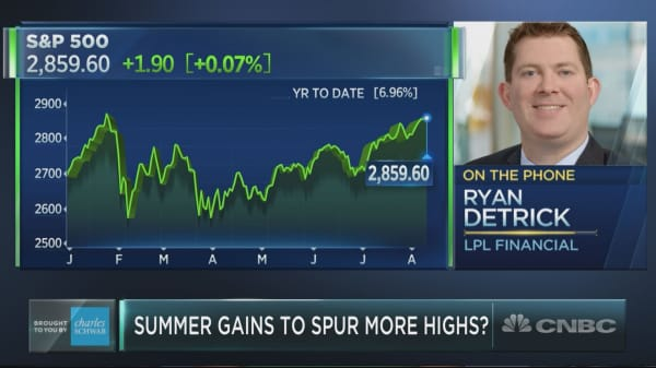 Summer gains could spur more highs, says LPL Financial's Ryan Detrick
