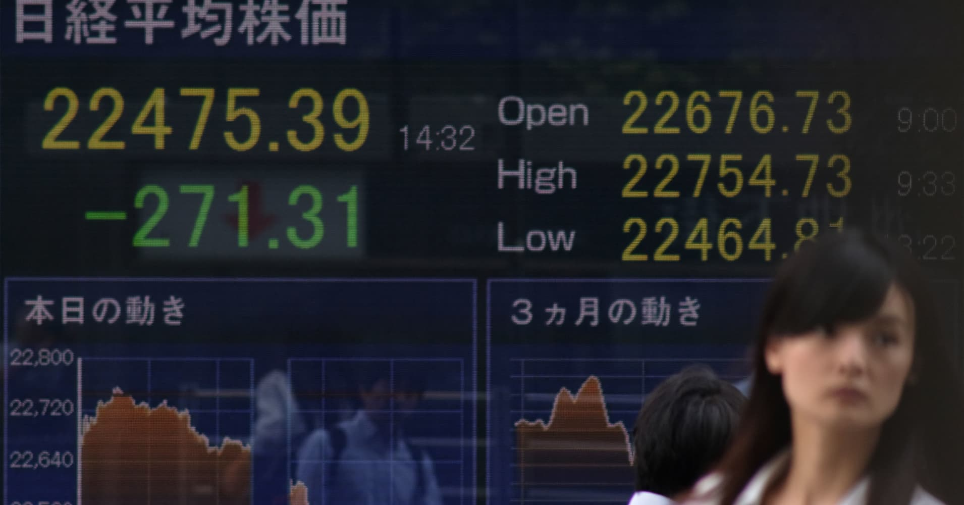 Asian shares decline amid investor worries over Turkey