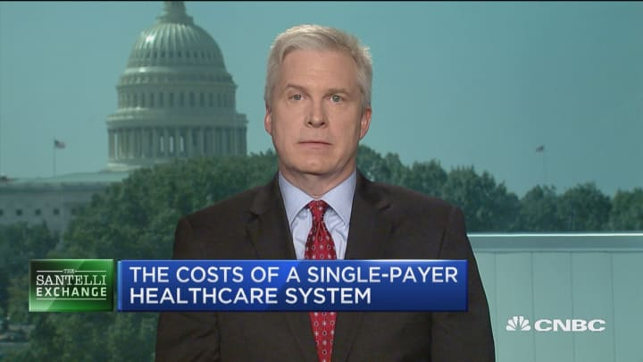"""Santelli Exchange: '""""Medicare for All"""" projected to cost $32.6 trillion"""