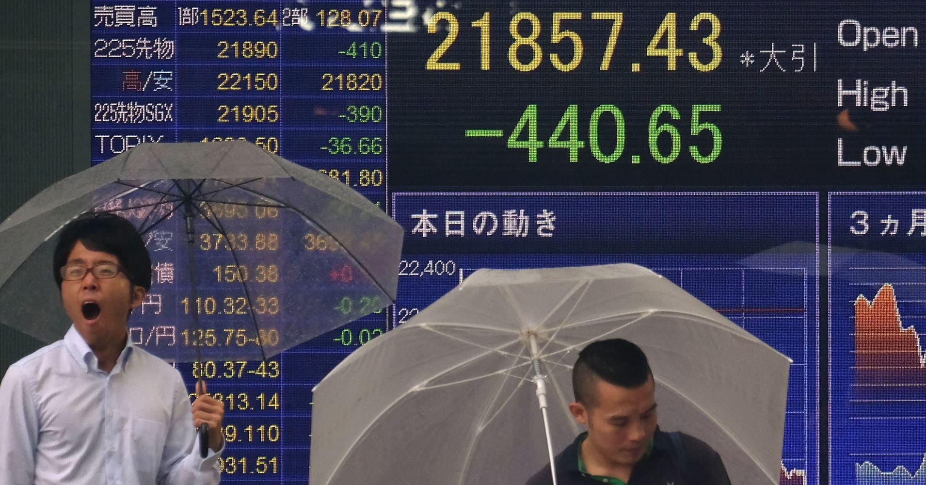 Asian shares decline, with tech trading lower after Wall Street losses