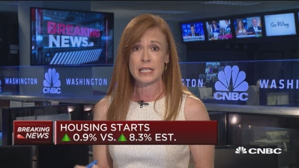 Housing starts rises 0.9% vs 8.3% result of higher costs