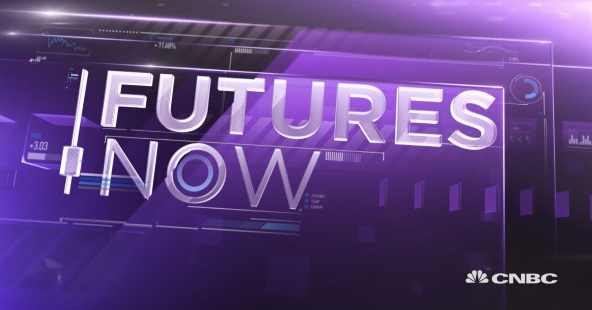 Futures Now, August 16, 2018