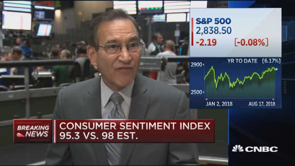 Consumer sentiment index at 95.3 in August