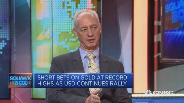 Negative bets against gold surge, could be tipping point