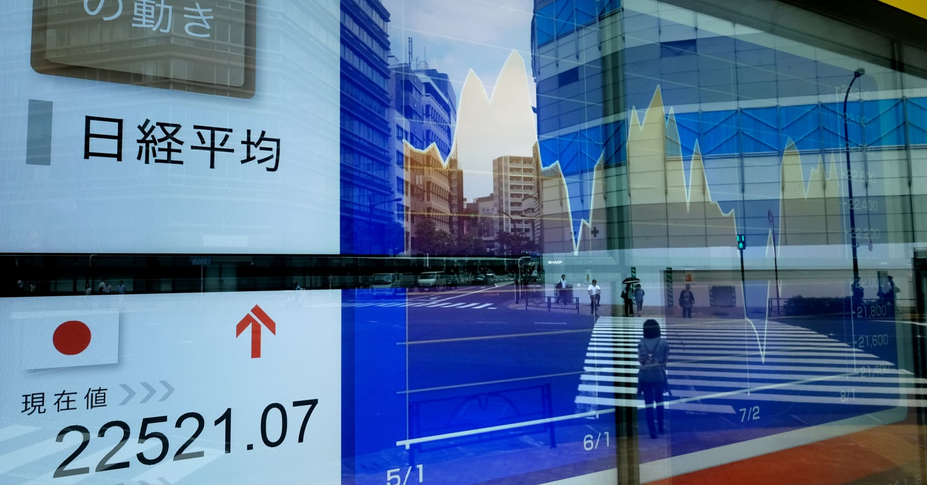 Asia trades higher as investors shrug off escalating US-China trade tensions