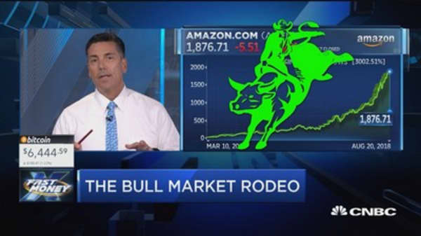 Longest bull market ever, how'd we get here?