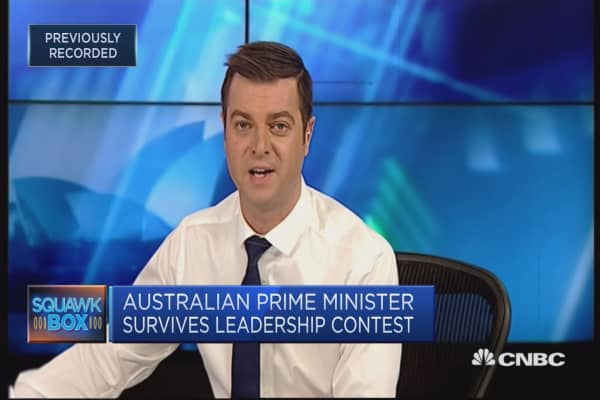 Australian PM survives a leadership challenge